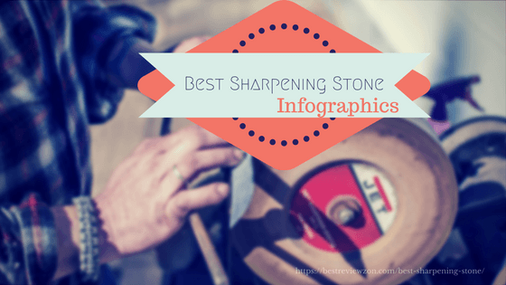 Best Sharpening Stones Infographics